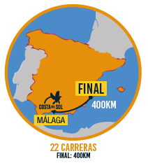 Mapa final Derby Internacional FCI Costa del Sol 2018